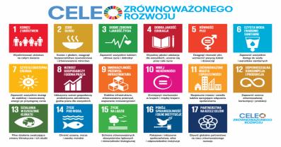Cele zrównoważonego rozwoju w raciborskiej bibliotece