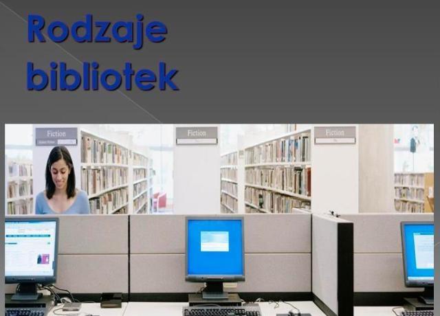 rodzaje bibliotek